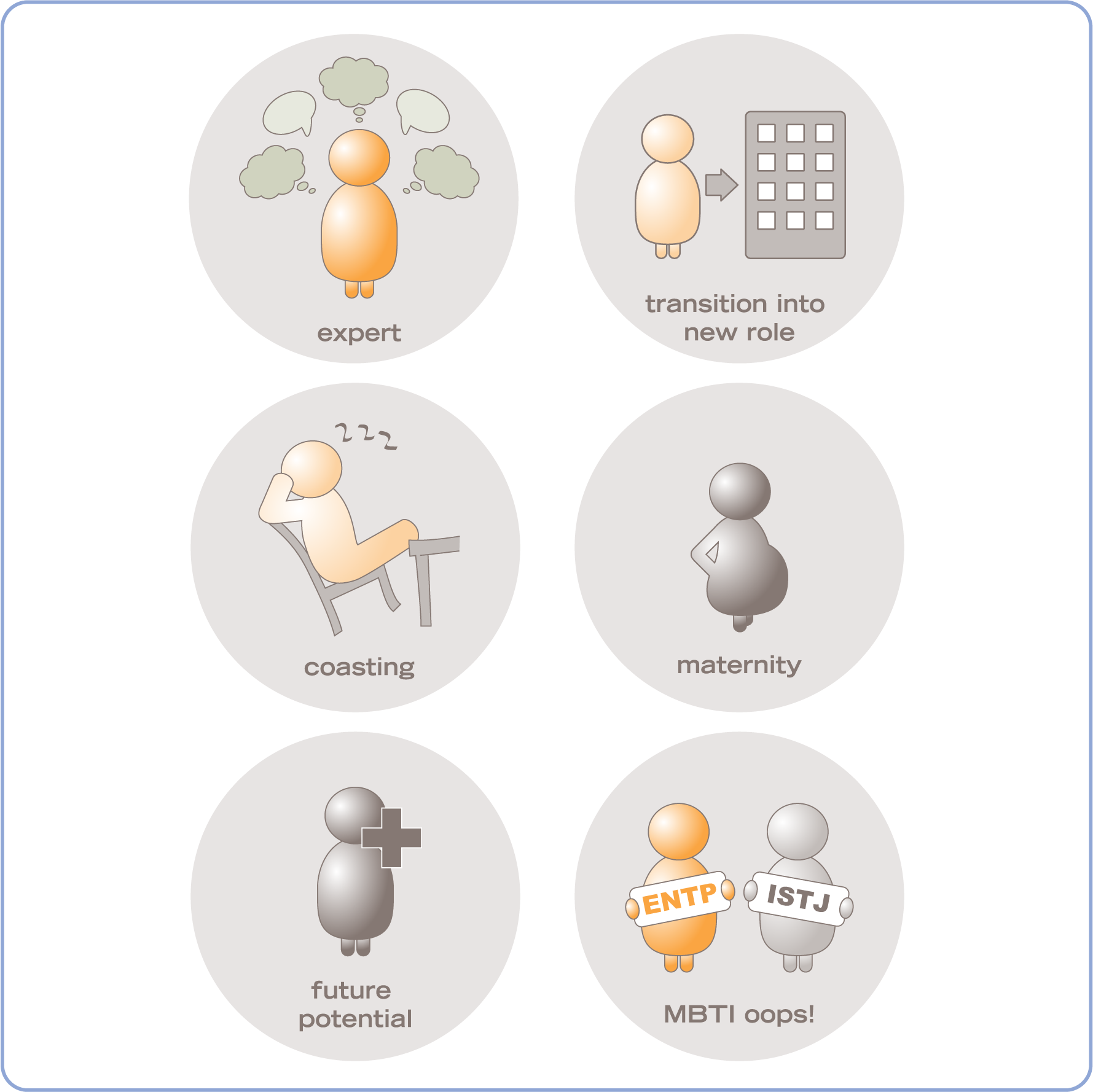 Icons used to illustrate a coaching guidebook